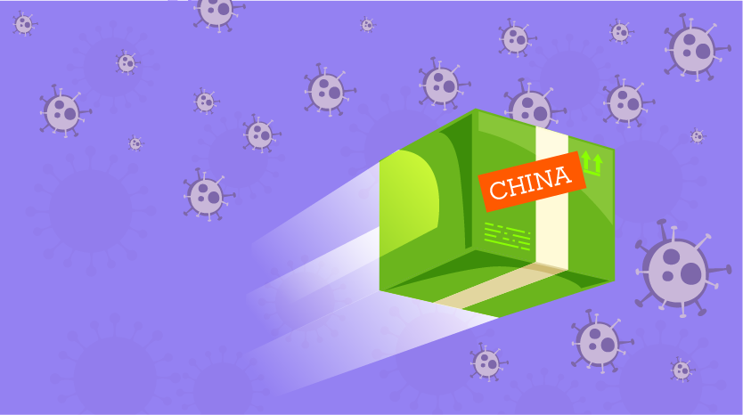 paquetes de china coronavirus