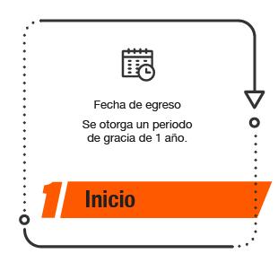 PosgradoAnáhuac_financiamiento-06