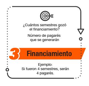 PosgradoAnáhuac_financiamiento-08