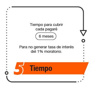 PosgradoAnáhuac_financiamiento-10