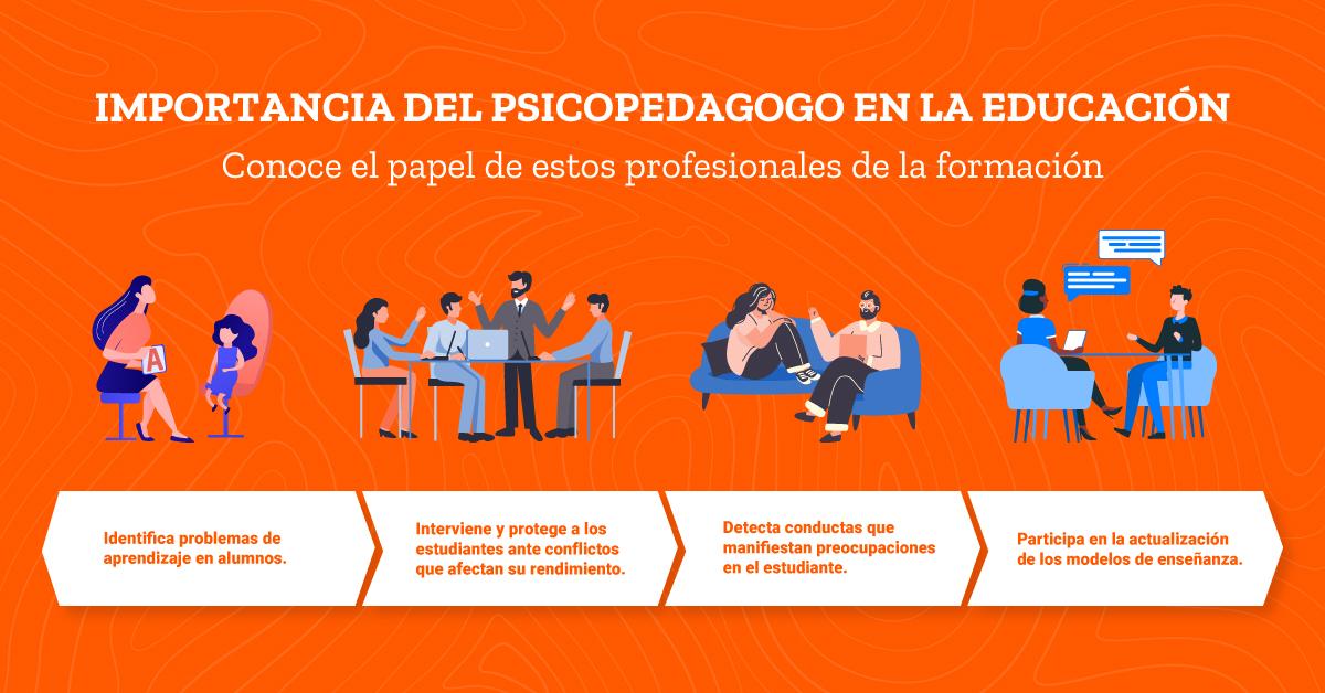 importancia-psicopedagogia-infografia